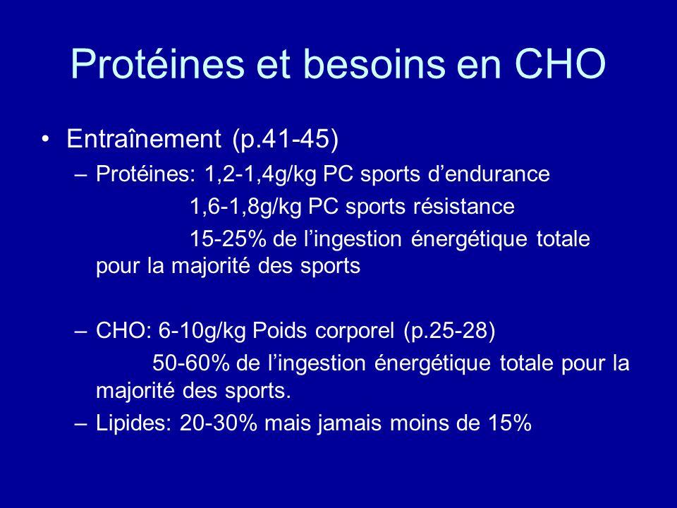 Protéines et besoins en CHO Entraînement (p.41-45) –Protéines: 1,2-1,4g/kg PC sports dendurance 1,6-1,8g/kg PC sports résistance 15-25% de lingestion