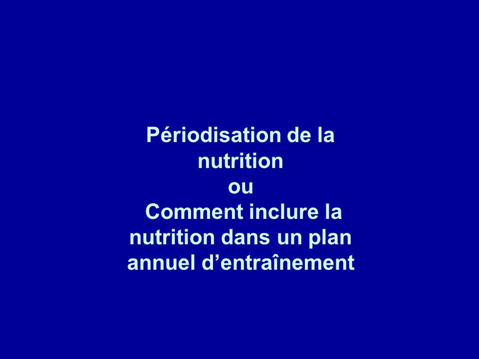 Périodisation de la nutrition ou Comment inclure la nutrition dans un plan annuel dentraînement