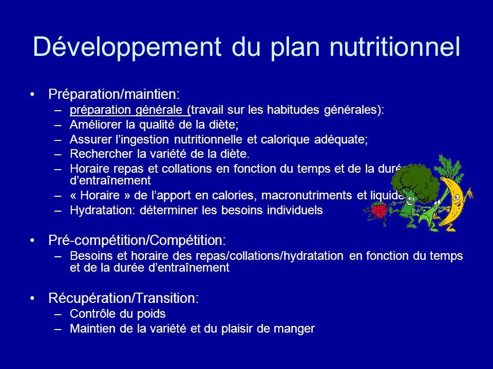 Développement du plan nutritionnel Préparation/maintien: –préparation générale (travail sur les habitudes générales): –Améliorer la qualité de la dièt