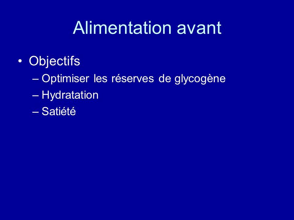 Alimentation avant Objectifs –Optimiser les réserves de glycogène –Hydratation –Satiété