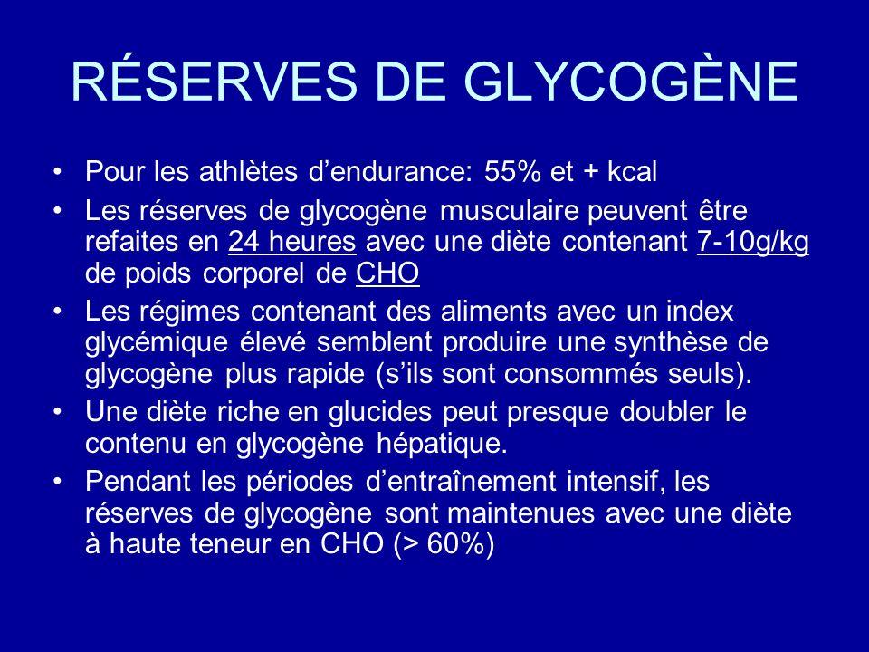 RÉSERVES DE GLYCOGÈNE Pour les athlètes dendurance: 55% et + kcal Les réserves de glycogène musculaire peuvent être refaites en 24 heures avec une diè