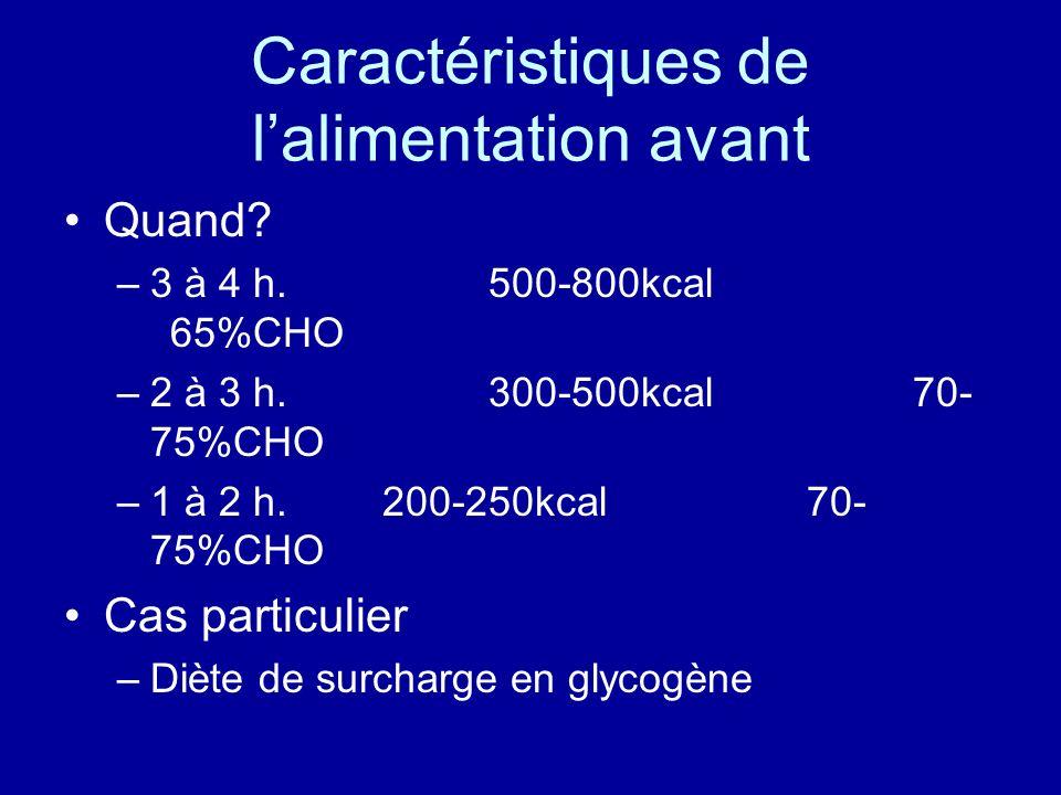 Caractéristiques de lalimentation avant Quand? –3 à 4 h.500-800kcal 65%CHO –2 à 3 h.300-500kcal70- 75%CHO –1 à 2 h. 200-250kcal70- 75%CHO Cas particul