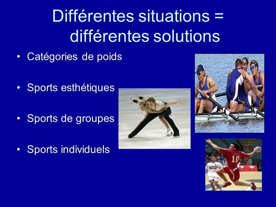 Différentes situations = différentes solutions Catégories de poids Sports esthétiques Sports de groupes Sports individuels