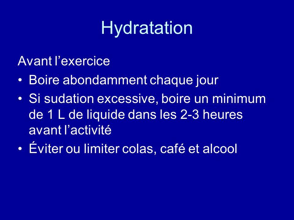 Hydratation Avant lexercice Boire abondamment chaque jour Si sudation excessive, boire un minimum de 1 L de liquide dans les 2-3 heures avant lactivit