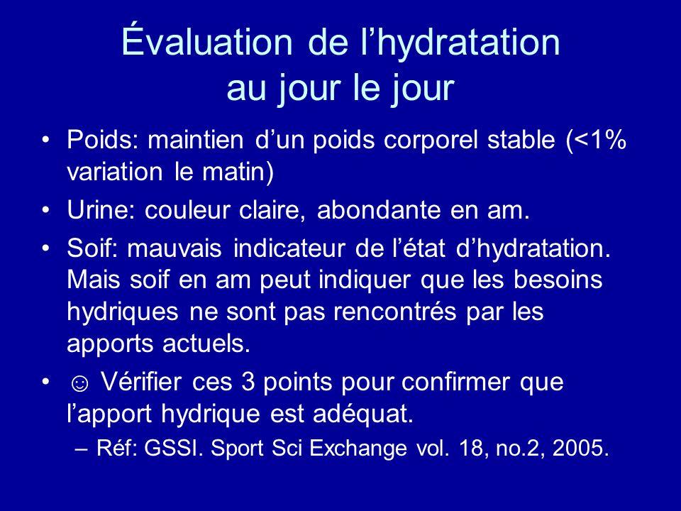 Évaluation de lhydratation au jour le jour Poids: maintien dun poids corporel stable (<1% variation le matin) Urine: couleur claire, abondante en am.