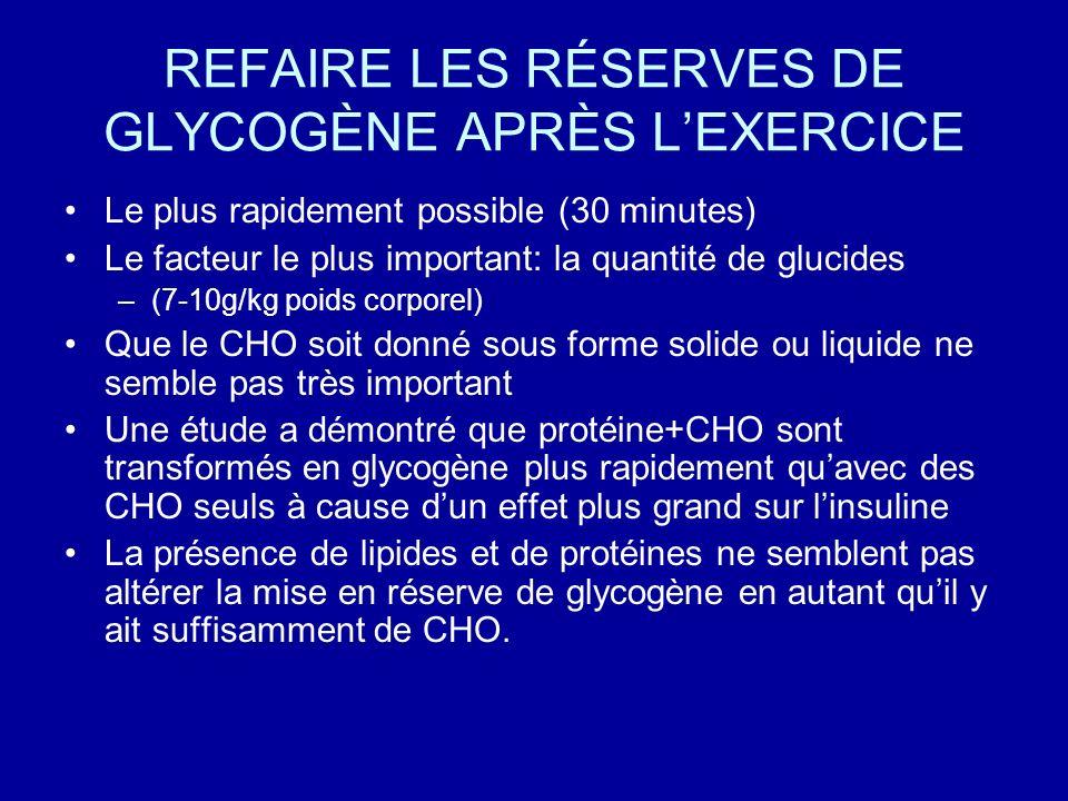 REFAIRE LES RÉSERVES DE GLYCOGÈNE APRÈS LEXERCICE Le plus rapidement possible (30 minutes) Le facteur le plus important: la quantité de glucides –(7-1