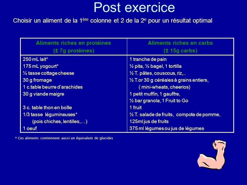 Post exercice Aliments riches en protéines (± 7g protéines) Aliments riches en carbs (± 15g carbs) 250 mL lait* 175 mL yogourt* ¼ tasse cottage cheese