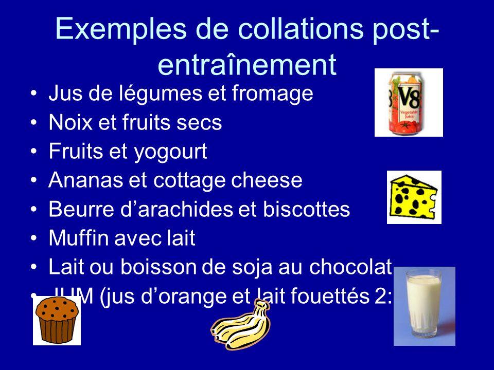 Exemples de collations post- entraînement Jus de légumes et fromage Noix et fruits secs Fruits et yogourt Ananas et cottage cheese Beurre darachides e