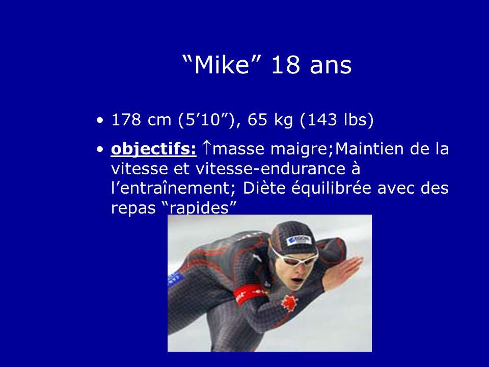 178 cm (510), 65 kg (143 lbs) objectifs: masse maigre;Maintien de la vitesse et vitesse-endurance à lentraînement; Diète équilibrée avec des repas rap