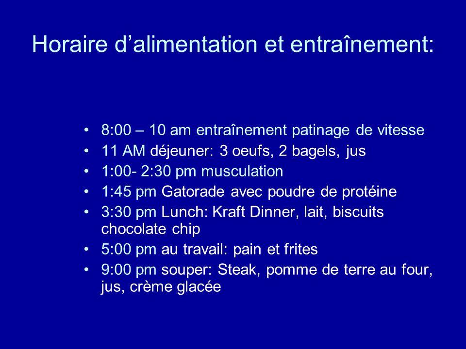 Horaire dalimentation et entraînement: 8:00 – 10 am entraînement patinage de vitesse 11 AM déjeuner: 3 oeufs, 2 bagels, jus 1:00- 2:30 pm musculation