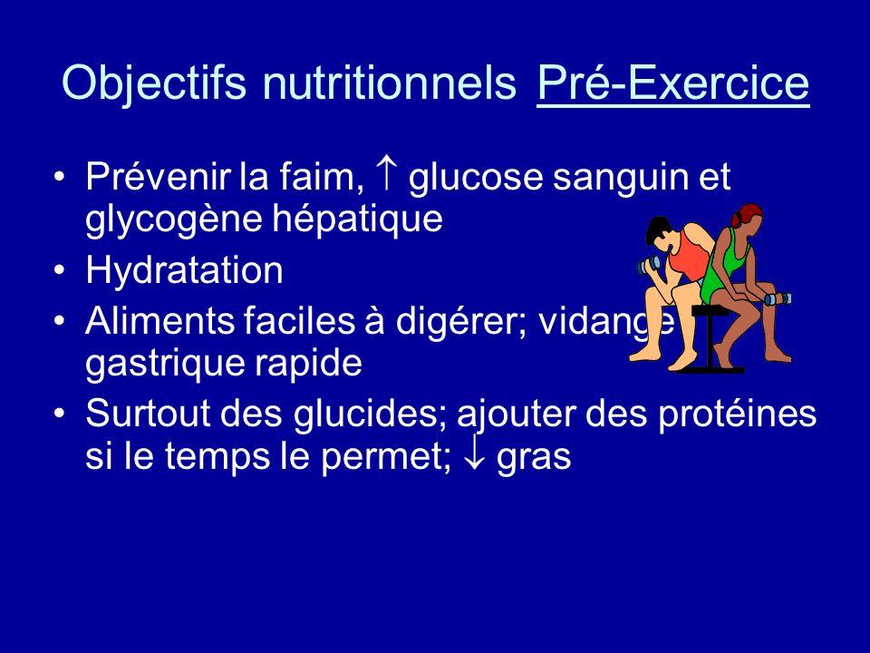 Objectifs nutritionnels Pré-Exercice Prévenir la faim, glucose sanguin et glycogène hépatique Hydratation Aliments faciles à digérer; vidange gastriqu