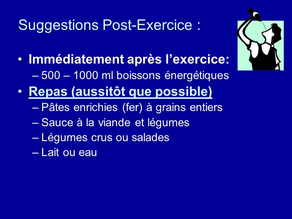 Suggestions Post-Exercice : Immédiatement après lexercice: –500 – 1000 ml boissons énergétiques Repas (aussitôt que possible) –Pâtes enrichies (fer) à