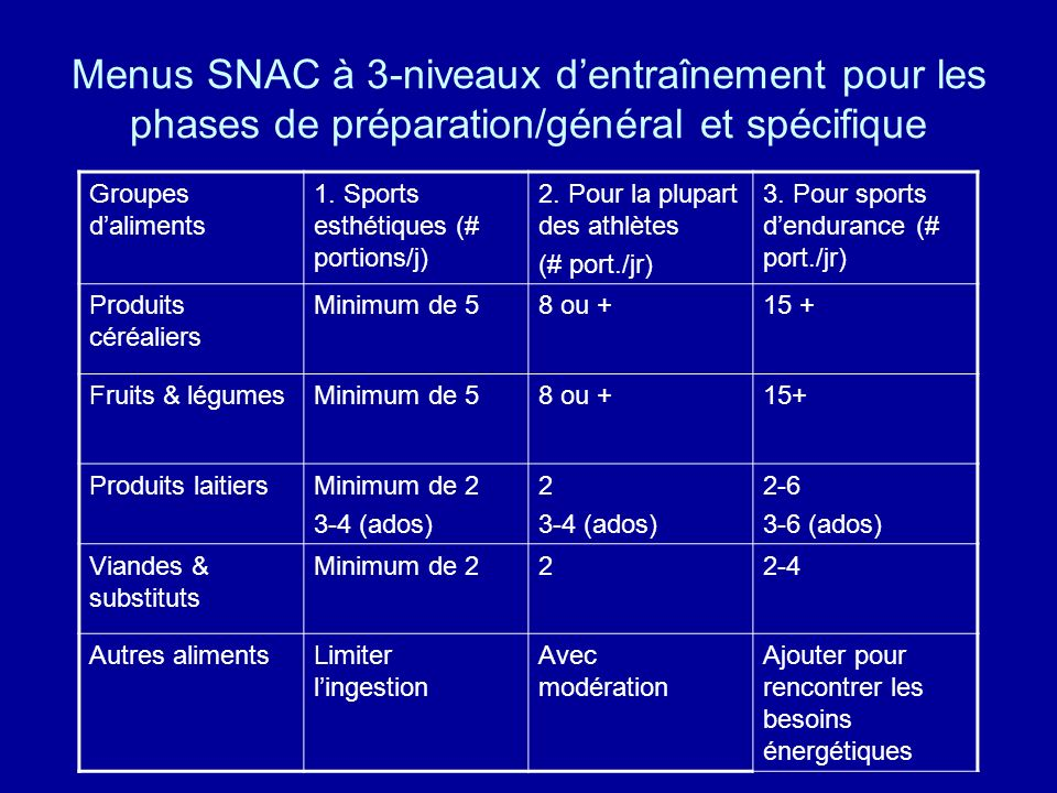 Plan alimentaire 1
