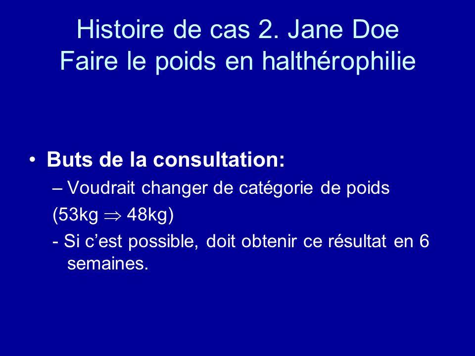 Histoire de cas 2. Jane Doe Faire le poids en halthérophilie Buts de la consultation: –Voudrait changer de catégorie de poids (53kg 48kg) - Si cest po