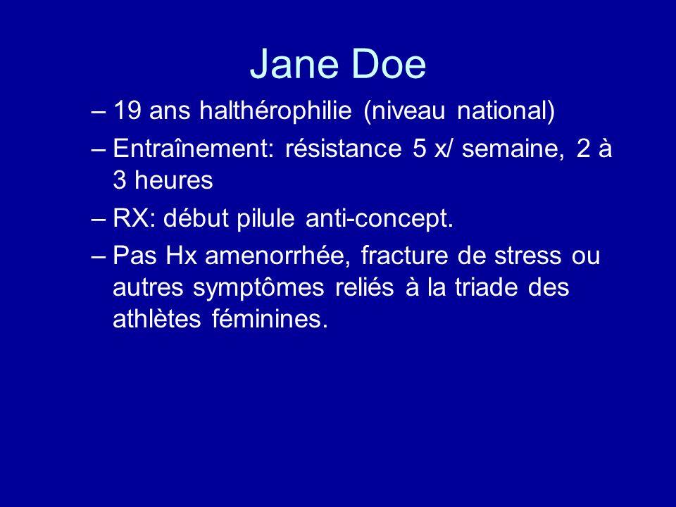Jane Doe –19 ans halthérophilie (niveau national) –Entraînement: résistance 5 x/ semaine, 2 à 3 heures –RX: début pilule anti-concept. –Pas Hx amenorr
