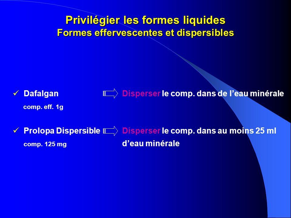 Privilégier les formes liquides Formes effervescentes et dispersibles DafalganDisperser le comp. dans de leau minérale comp. eff. 1g Prolopa Dispersib