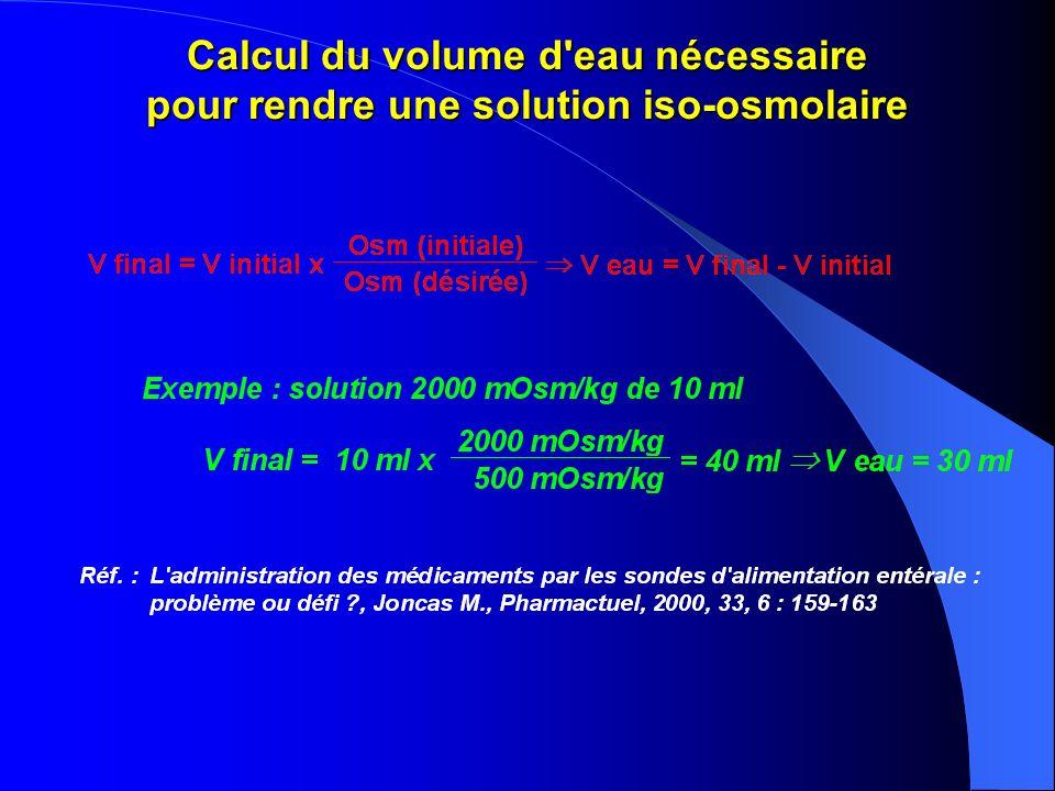 Calcul du volume d'eau nécessaire pour rendre une solution iso-osmolaire