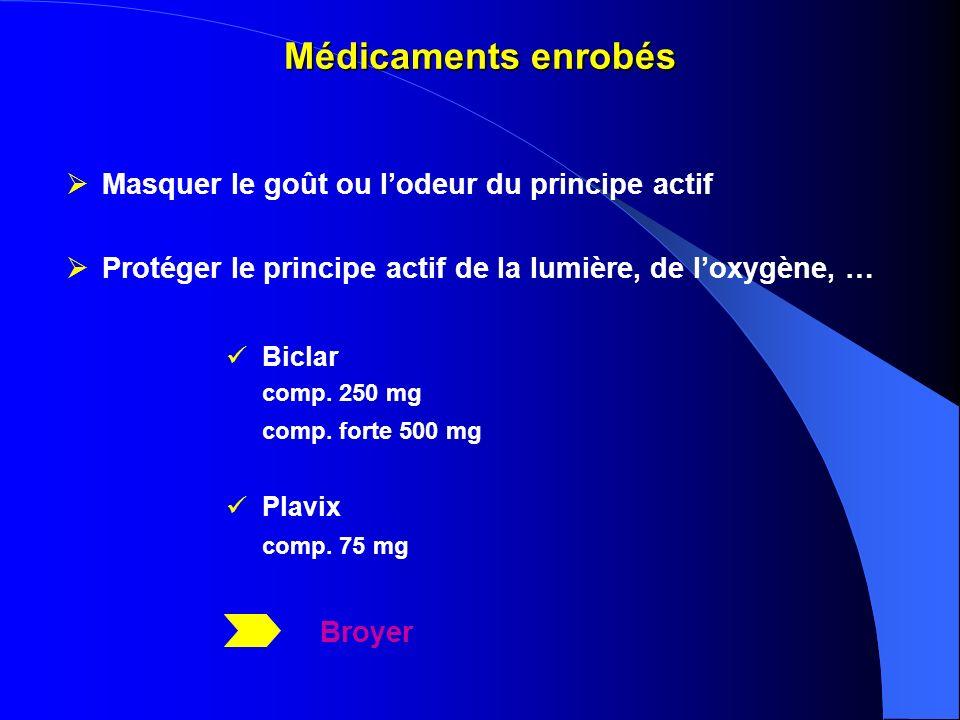 Médicaments enrobés Masquer le goût ou lodeur du principe actif Protéger le principe actif de la lumière, de loxygène, … Broyer Biclar comp. 250 mg co