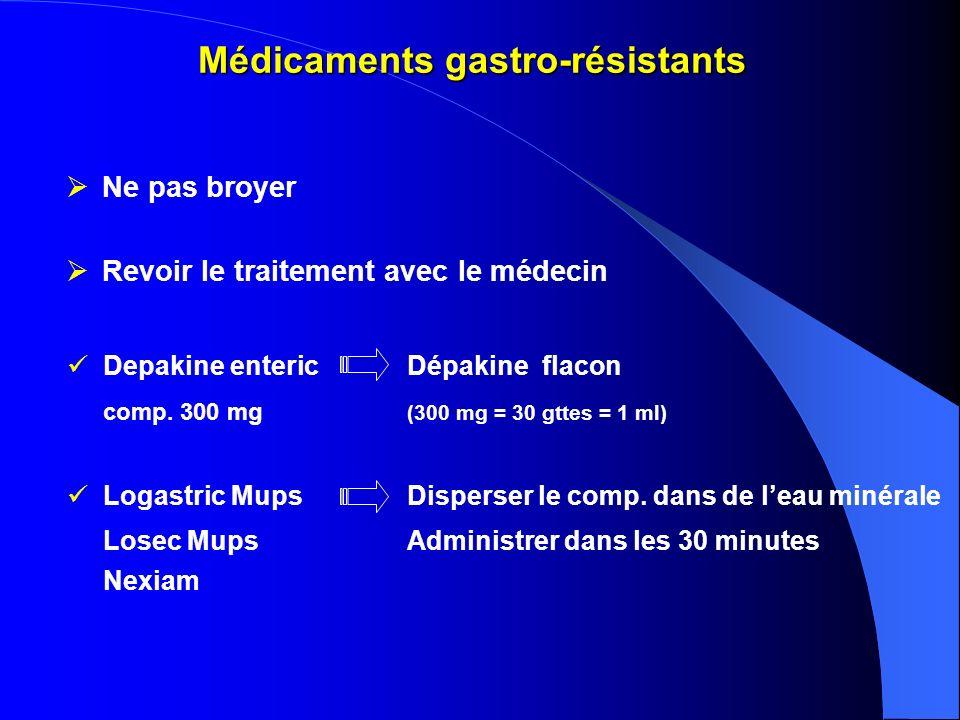 Médicaments gastro-résistants Depakine entericDépakine flacon comp. 300 mg (300 mg = 30 gttes = 1 ml) Logastric MupsDisperser le comp. dans de leau mi