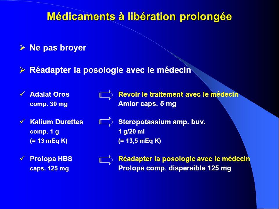 Médicaments à libération prolongée Adalat OrosRevoir le traitement avec le médecin comp. 30 mg Amlor caps. 5 mg Kalium DurettesSteropotassium amp. buv