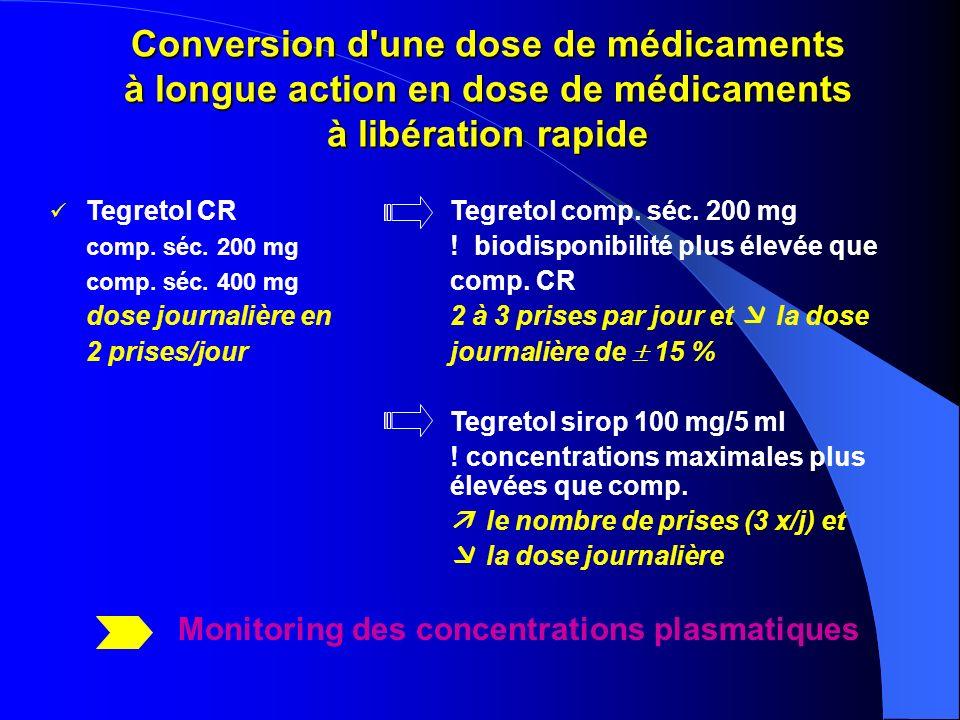 Conversion d'une dose de médicaments à longue action en dose de médicaments à libération rapide Tegretol CRTegretol comp. séc. 200 mg comp. séc. 200 m