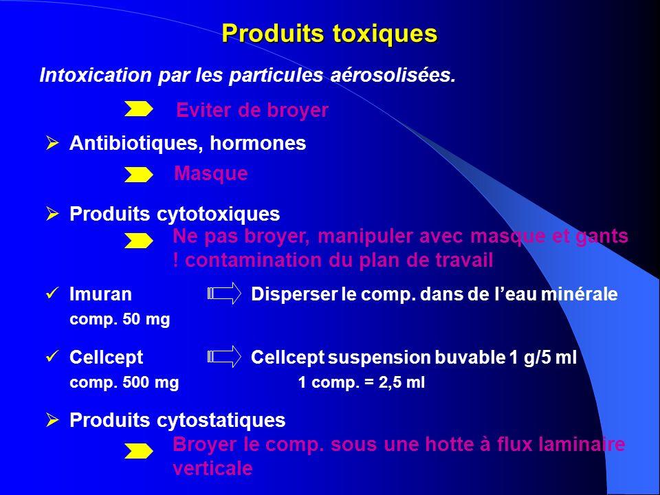 Produits toxiques Antibiotiques, hormones Produits cytotoxiques ImuranDisperser le comp. dans de leau minérale comp. 50 mg CellceptCellcept suspension