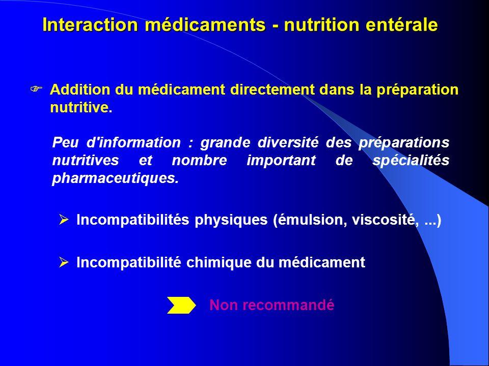 Interaction médicaments - nutrition entérale Peu d'information : grande diversité des préparations nutritives et nombre important de spécialités pharm