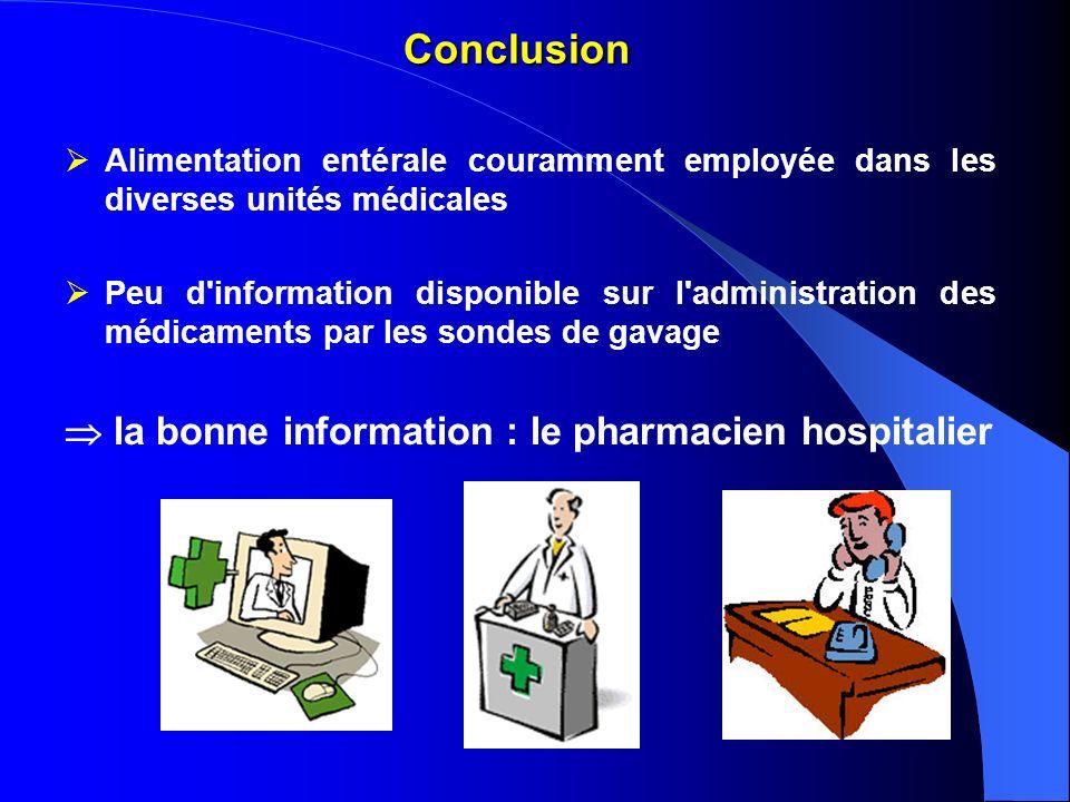 Conclusion Alimentation entérale couramment employée dans les diverses unités médicales Peu d'information disponible sur l'administration des médicame