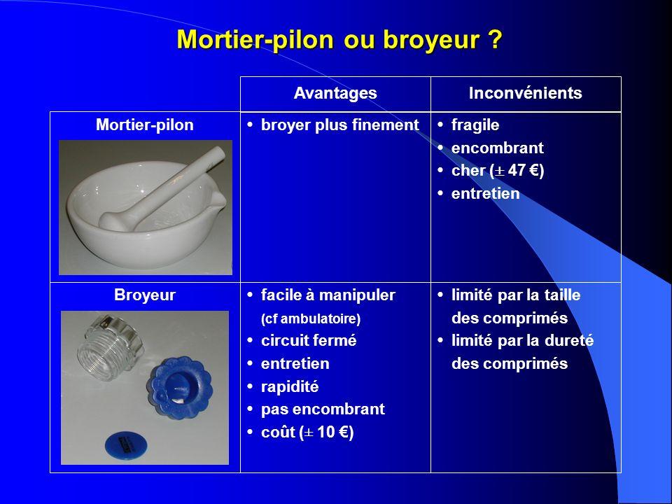Mortier-pilon ou broyeur ? Mortier-pilon ou broyeur ? limité par la taille des comprimés limité par la dureté des comprimés facile à manipuler (cf amb