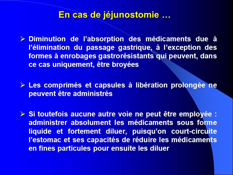 En cas de jéjunostomie … Diminution de labsorption des médicaments due à lélimination du passage gastrique, à lexception des formes à enrobages gastro