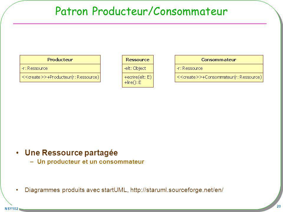 NSY102 20 Patron Producteur/Consommateur Une Ressource partagée –Un producteur et un consommateur Diagrammes produits avec startUML, http://staruml.so