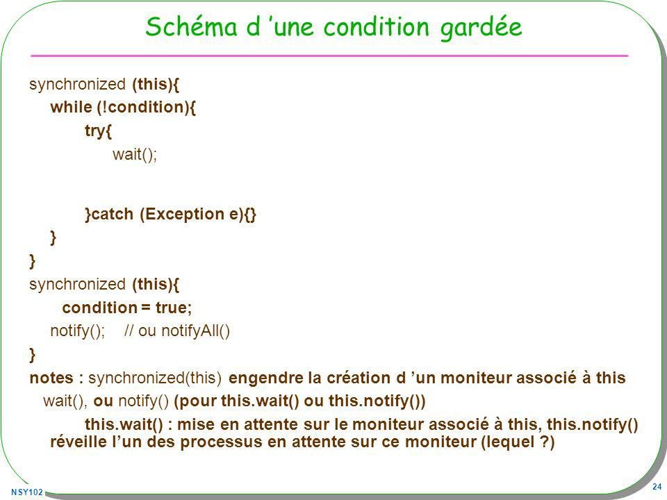 NSY102 24 Schéma d une condition gardée synchronized (this){ while (!condition){ try{ wait(); }catch (Exception e){} } synchronized (this){ condition