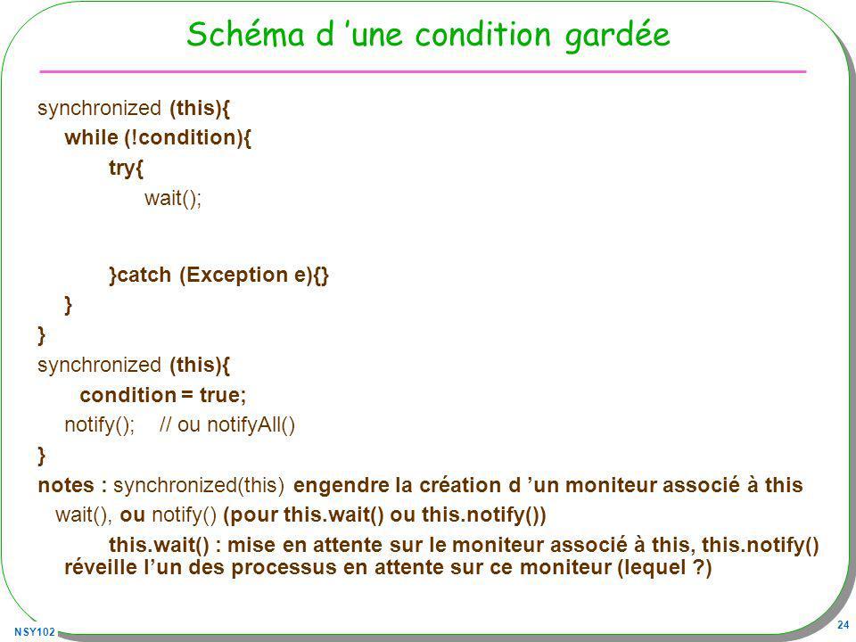 NSY102 24 Schéma d une condition gardée synchronized (this){ while (!condition){ try{ wait(); }catch (Exception e){} } synchronized (this){ condition = true; notify(); // ou notifyAll() } notes : synchronized(this) engendre la création d un moniteur associé à this wait(), ou notify() (pour this.wait() ou this.notify()) this.wait() : mise en attente sur le moniteur associé à this, this.notify() réveille lun des processus en attente sur ce moniteur (lequel )