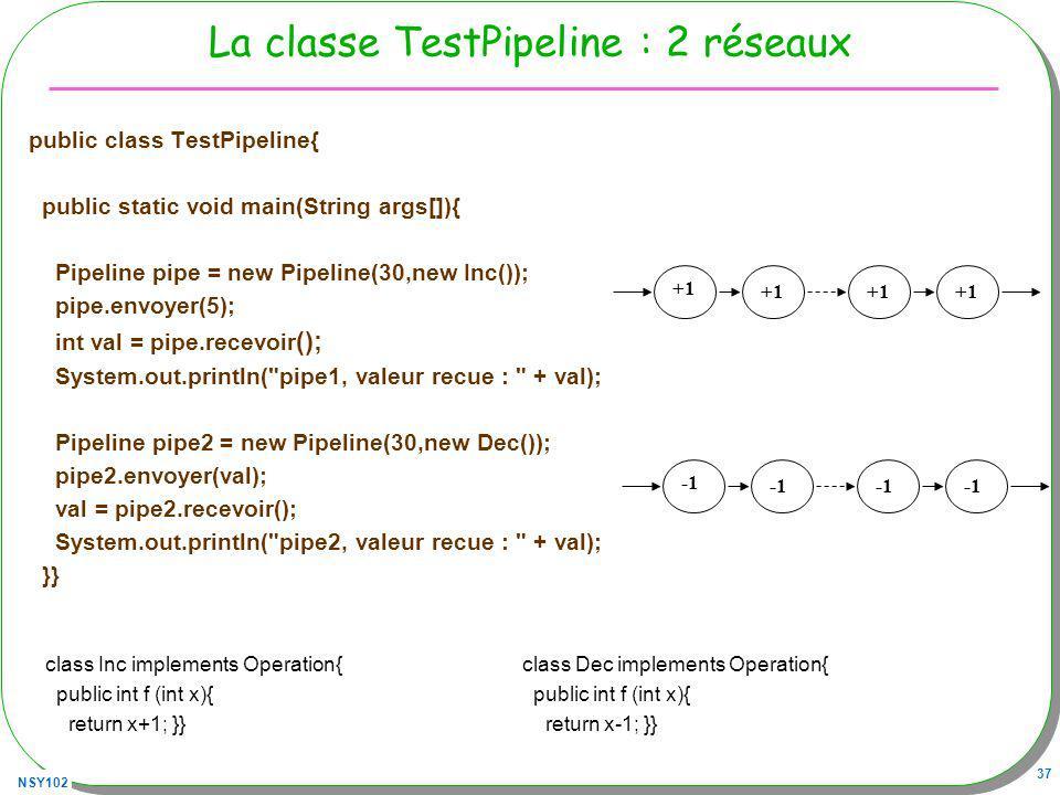 NSY102 37 La classe TestPipeline : 2 réseaux public class TestPipeline{ public static void main(String args[]){ Pipeline pipe = new Pipeline(30,new Inc()); pipe.envoyer(5); int val = pipe.recevoir (); System.out.println( pipe1, valeur recue : + val); Pipeline pipe2 = new Pipeline(30,new Dec()); pipe2.envoyer(val); val = pipe2.recevoir(); System.out.println( pipe2, valeur recue : + val); }} class Dec implements Operation{ public int f (int x){ return x-1; }} class Inc implements Operation{ public int f (int x){ return x+1; }} +1