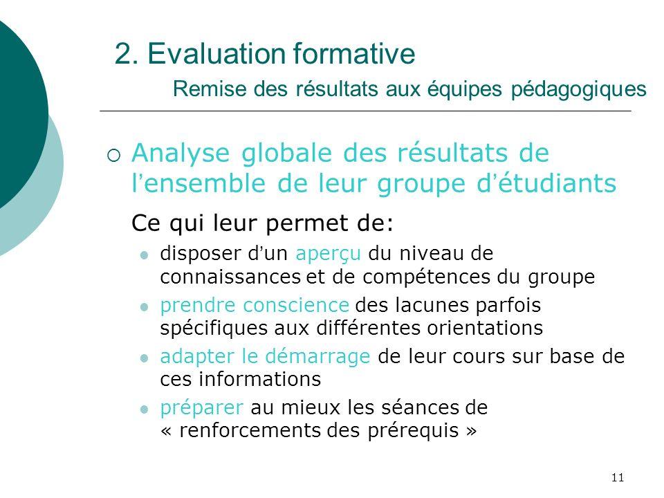 11 2. Evaluation formative Remise des résultats aux équipes pédagogiques Analyse globale des résultats de l ensemble de leur groupe d étudiants Ce qui