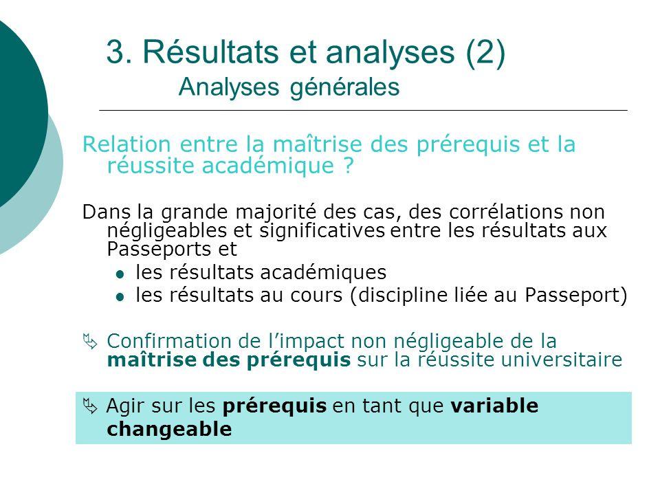 Relation entre la maîtrise des prérequis et la réussite académique .