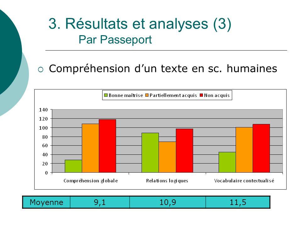 3. Résultats et analyses (3) Par Passeport Compréhension dun texte en sc. humaines Moyenne9,110,911,5