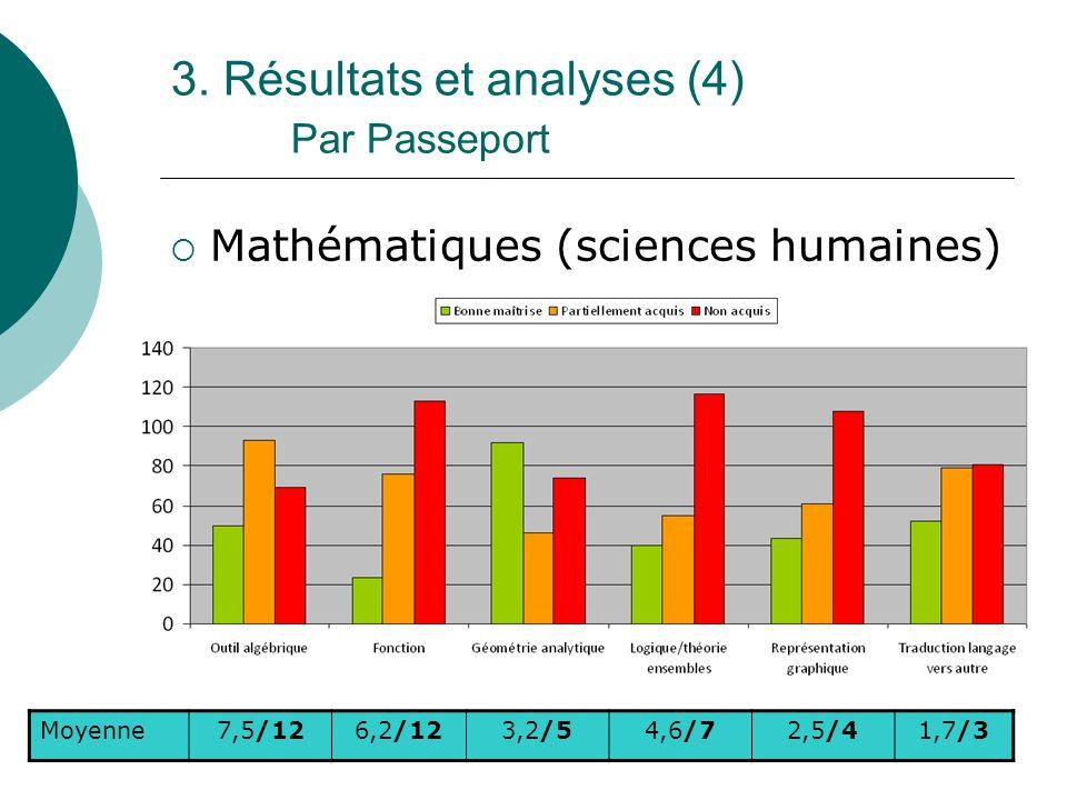3. Résultats et analyses (4) Par Passeport Mathématiques (sciences humaines) Moyenne7,5/126,2/123,2/54,6/72,5/41,7/3