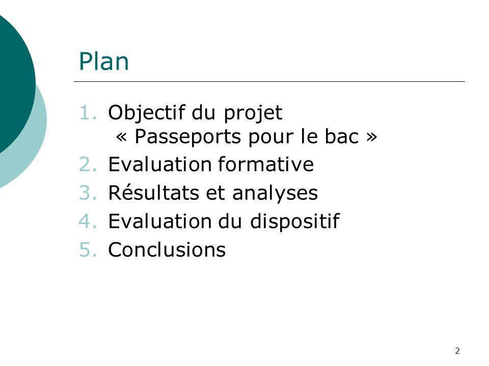2 Plan 1.Objectif du projet « Passeports pour le bac » 2.Evaluation formative 3.Résultats et analyses 4.Evaluation du dispositif 5.Conclusions