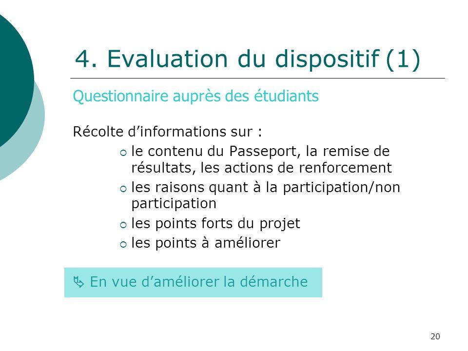 20 4. Evaluation du dispositif (1) Questionnaire aupr è s des é tudiants Récolte dinformations sur : le contenu du Passeport, la remise de résultats,