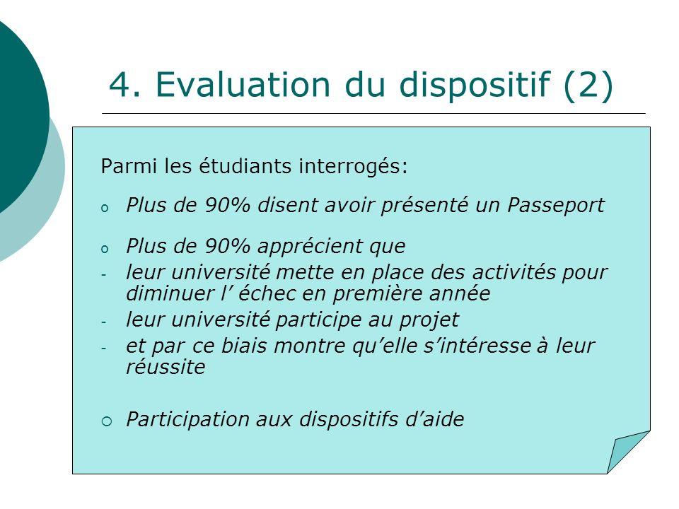 Parmi les étudiants interrogés: o Plus de 90% disent avoir présenté un Passeport o Plus de 90% apprécient que - leur université mette en place des act