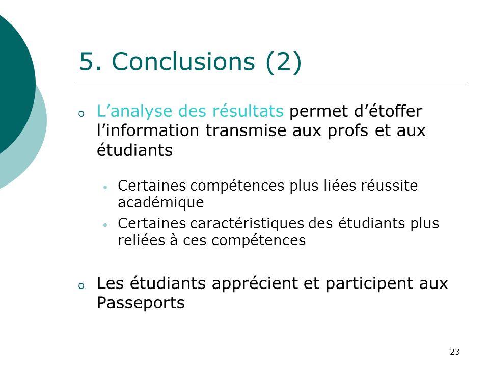 23 5. Conclusions (2) o Lanalyse des résultats permet détoffer linformation transmise aux profs et aux étudiants Certaines compétences plus liées réus