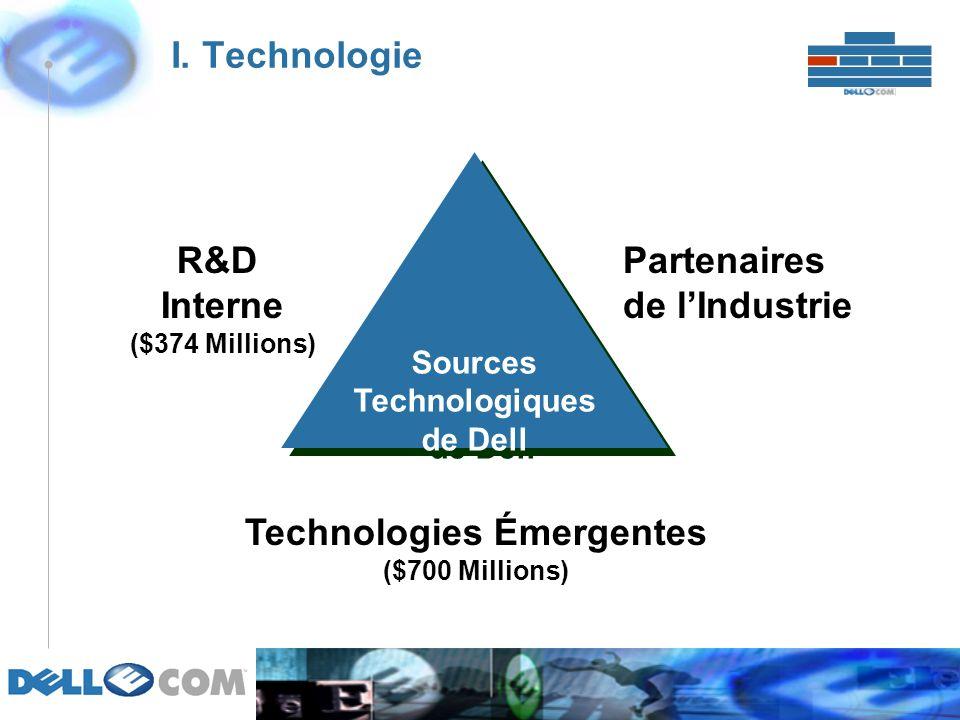I. Technologie Sources Technologiques de Dell Sources Technologiques de Dell Partenaires de lIndustrie Technologies Émergentes ($700 Millions) R&D Int