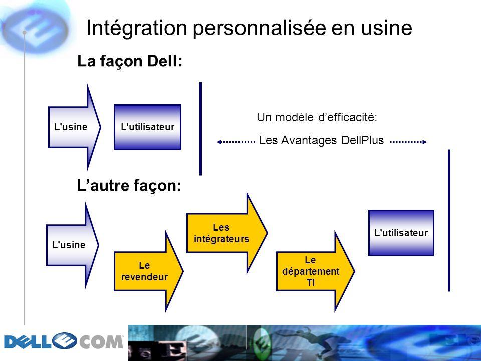 Intégration personnalisée en usine La façon Dell: Lusine Le revendeur Les intégrateurs Le département TI Lutilisateur Lautre façon: Les Avantages DellPlus Lusine Lutilisateur Un modèle defficacité: