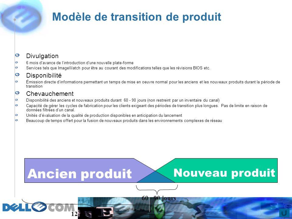 Modèle de transition de produit 60 - 90 jours 12 - 18 mois Ancien produit Nouveau produit Divulgation 6 mois davance de lintroduction dune nouvelle plate-forme Services tels que ImageWatch pour être au courant des modifications telles que les révisions BIOS etc.