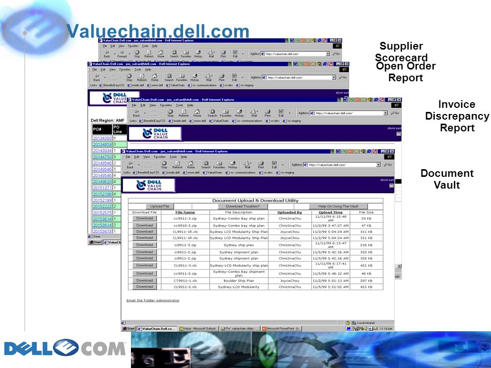 Supplier Scorecard Open Order Report Invoice Discrepancy Report Document Vault Valuechain.dell.com