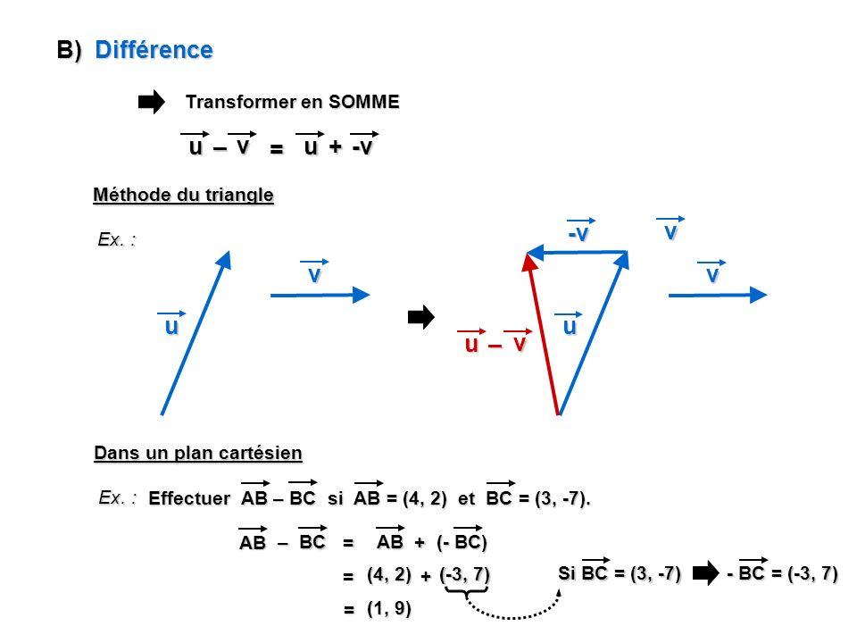 B) Différence Méthode du triangle Ex. : v u v u v v u – Transformer en SOMME -v v u – = -v u + Dans un plan cartésien Ex. : Effectuer AB – BC si AB =