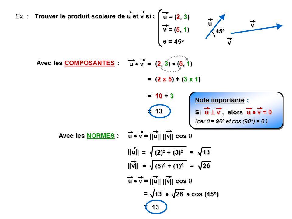 45 o 45 o Ex. : Trouver le produit scalaire de u et v si : u v u = (2, 3) v = (5, 1) = 45 o = 45 o v Avec les COMPOSANTES : u v = (2, 3) (5, 1) = (2 x