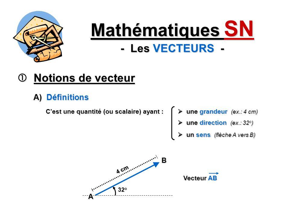 Scalaire = nombre Scalaire = nombre Orientation = Direction + Sens Orientation = Direction + Sens A B 330 o Vecteurs… Vecteurs… Égaux (ou équipollents) : Égaux (ou équipollents) : Même grandeur, direction et sens.