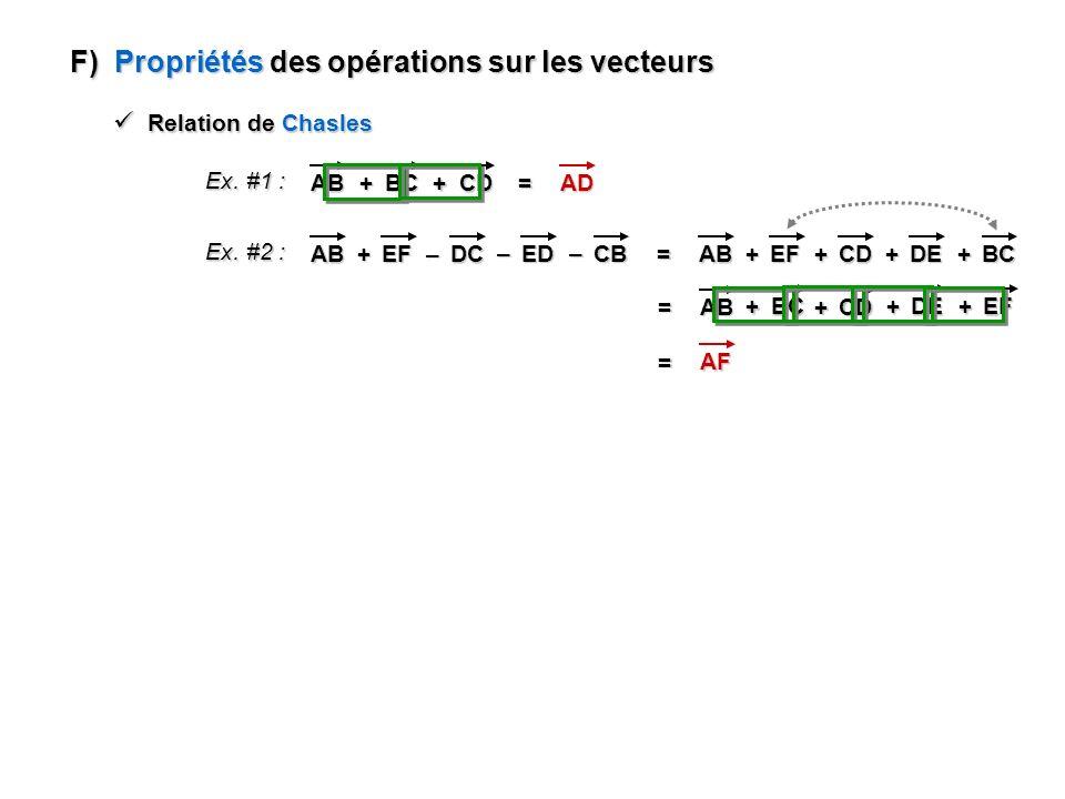 F) Propriétés des opérations sur les vecteurs Relation de Chasles Relation de Chasles Ex. #1 : AB + BC = AD + CD Ex. #2 : AB + EF = – DC – ED – CB AB